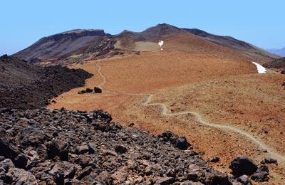 Färjor till Tenerife